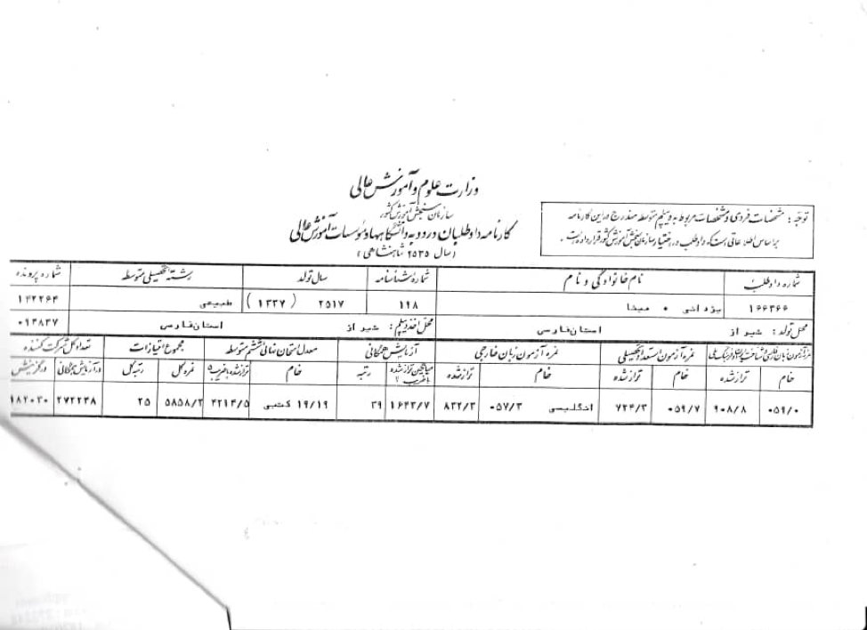 Figure 3. Mina Yazdani's national university entrance examination score sheet
